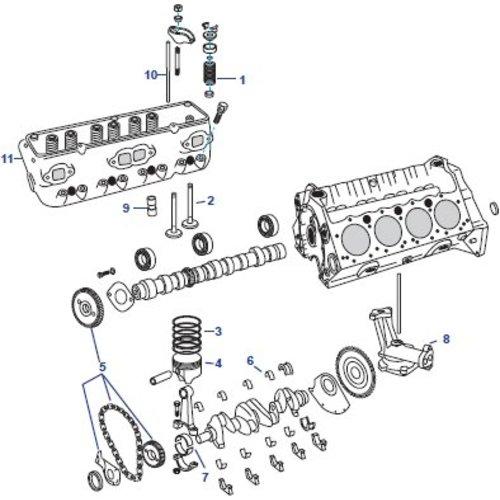General Motor Ford motorblok onderdelen Ruim aanbod