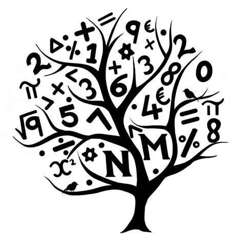 Private Maths tutor: Key stages 3/4 (GCSE) & year 6 (KS2 SATS)