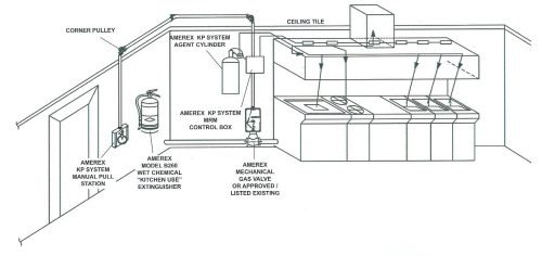 small resolution of amerex kp automatic restaurant fire suppression system diagram 2 kitchen suppression