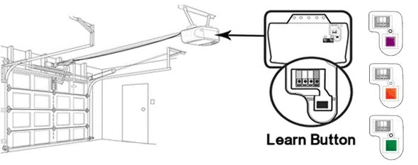 Where Is The Learn Button On Raynor Garage Door Opener