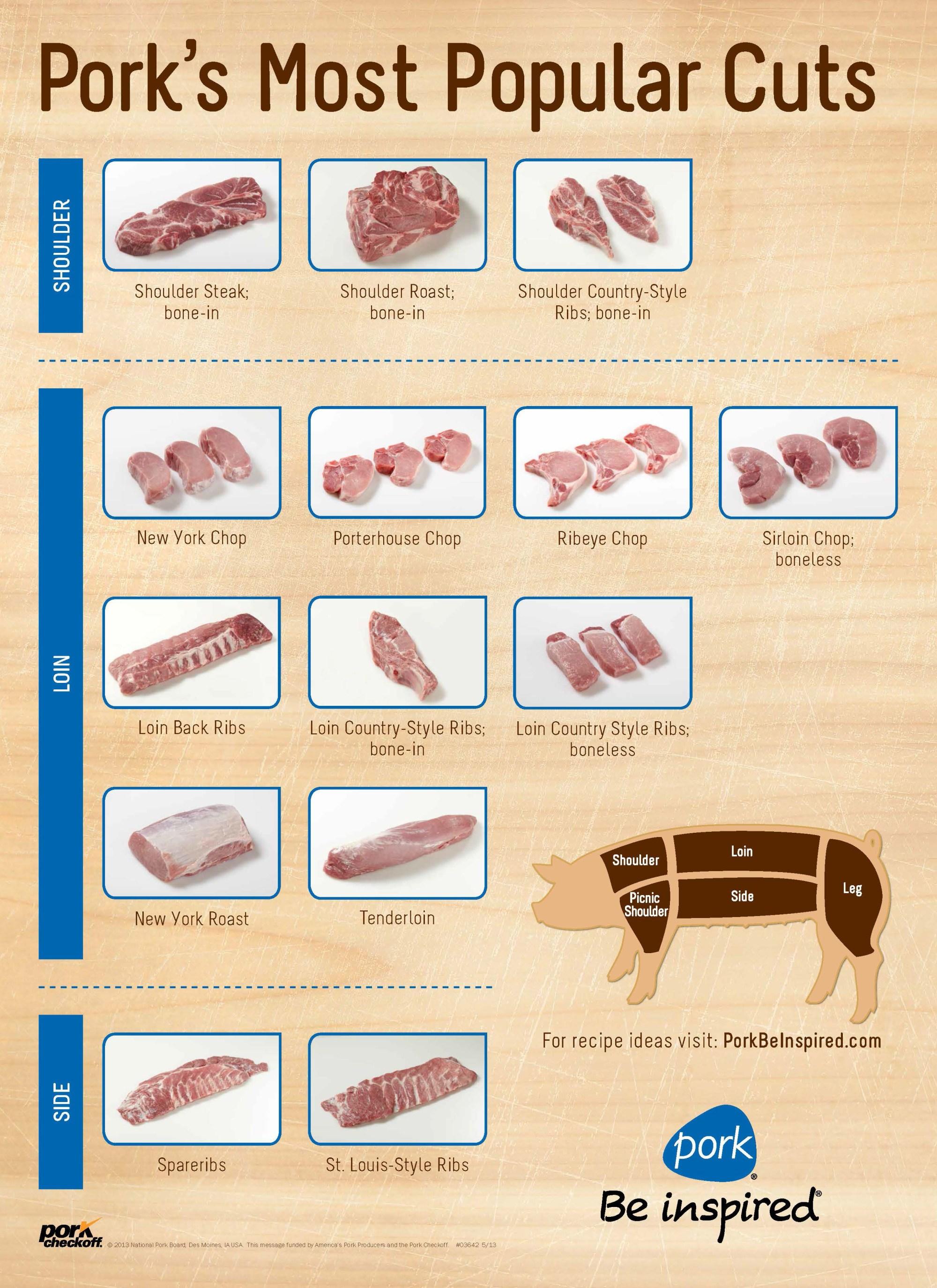hight resolution of  custom pork cuts