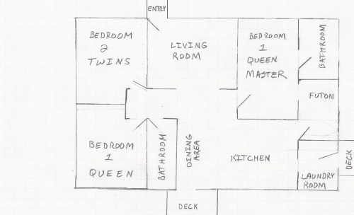 small resolution of  and birch diagram cedar house diagram full ranch diagram