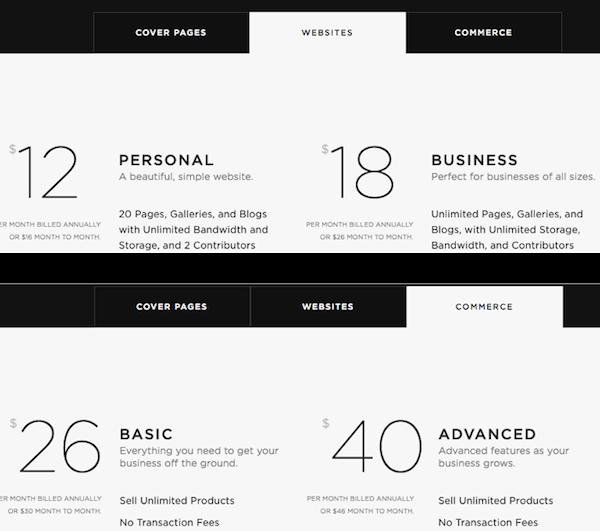 Squarespace Vs WordPress: the complete in-depth guide