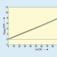 3 Phasen Strom Spirogyra Cell Diagram Flexible Dc Controller Fur Die Nachste Generation Router Und Bild Vier Balancierung Einen 1 2