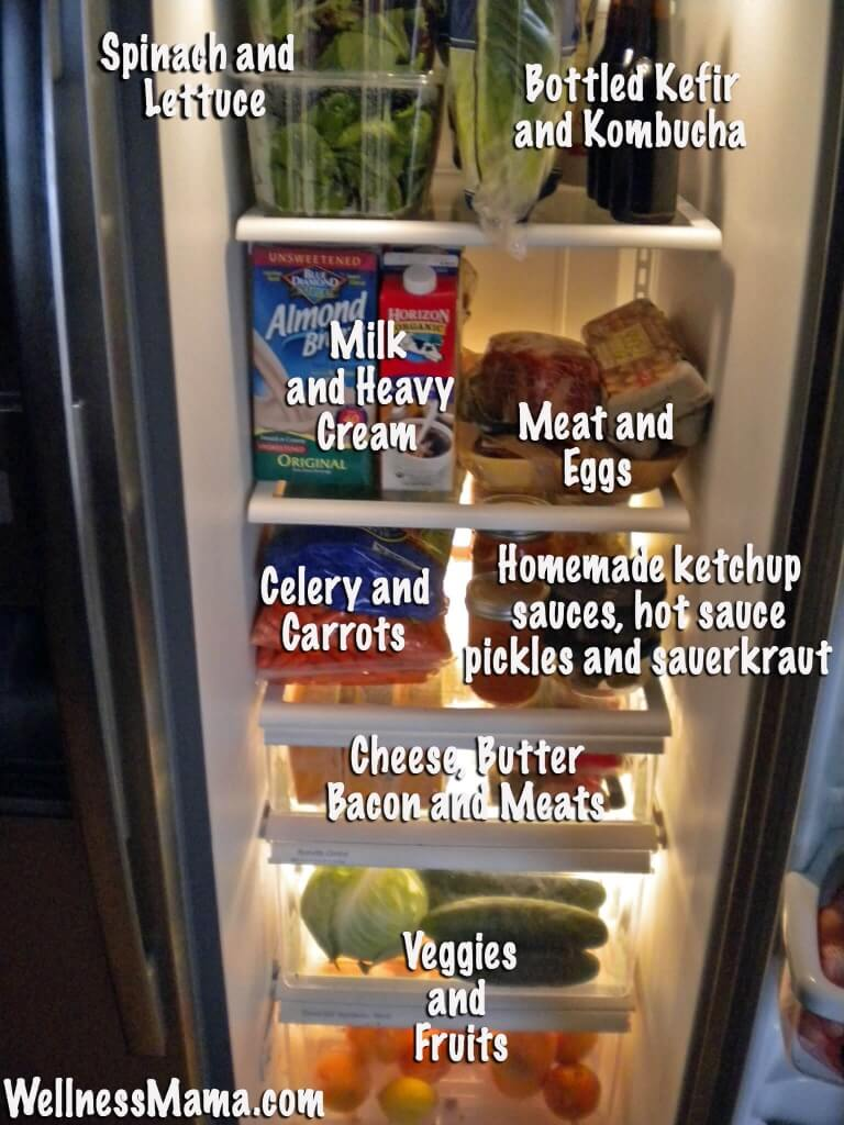 How to Stock a Real Food Kitchen on a Budget  Wellness Mama