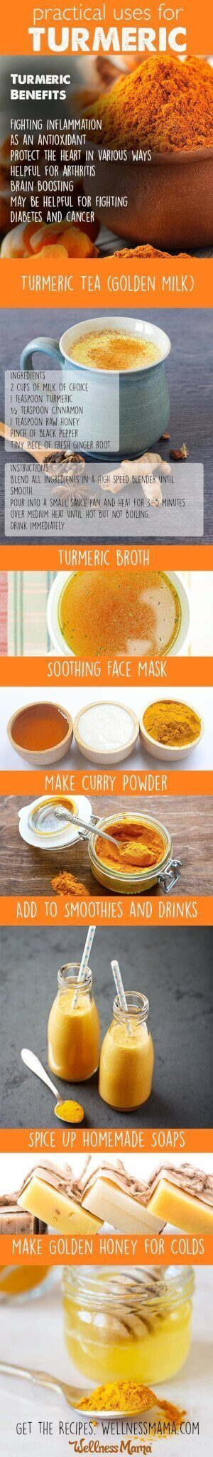 practical-uses-for-turmeric-from-wellness-mama