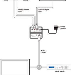 adc spdif audio to hdmi bridge [ 813 x 1024 Pixel ]