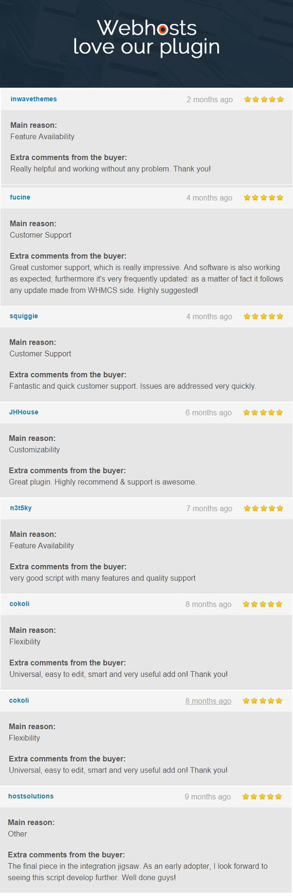 Customer reviews for WHMCS Client Area - WHMCS Bridge Alternate