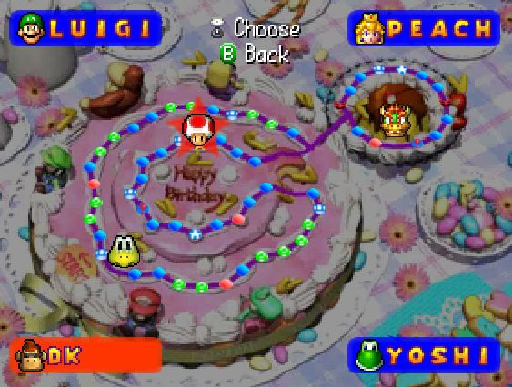 Mario PartyPeachs Birthday Cake  StrategyWiki the video game walkthrough and strategy guide wiki