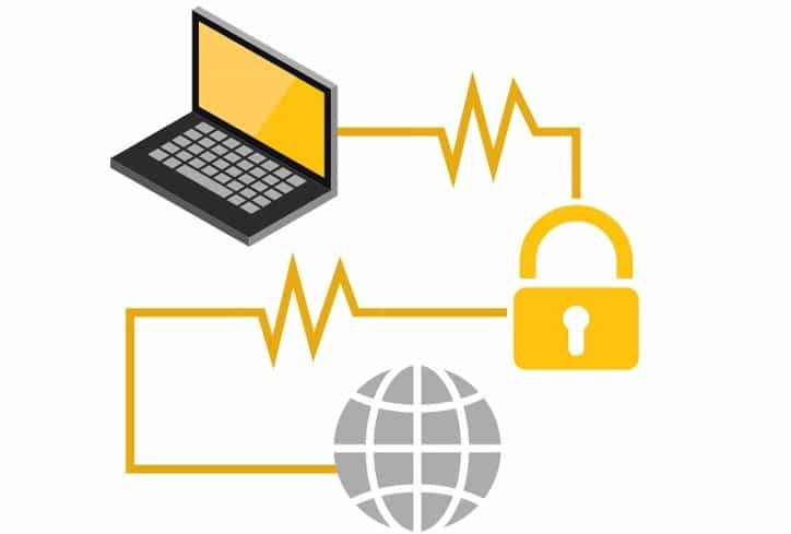 Best Online Banking Security