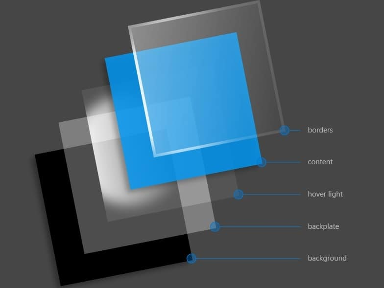 Fall Creators Update Wallpaper Fluent Design Adds Reveal Highlight To Windows 10 Fall