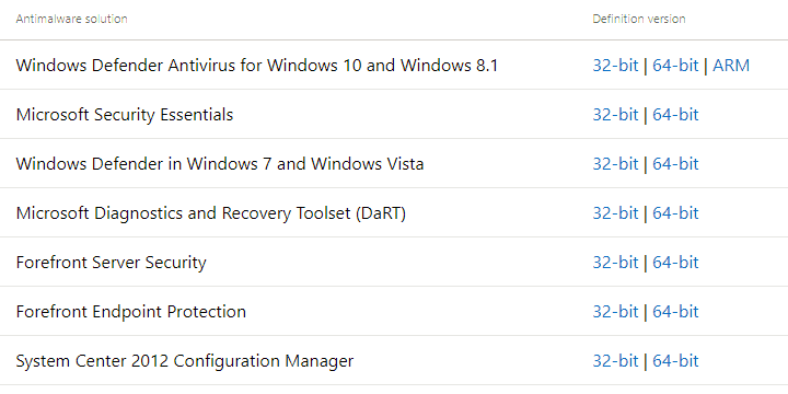 FIX: Can't update spyware protection on Windows 10/7