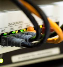internet connection sharing error lan connection already configured [ 1200 x 1200 Pixel ]
