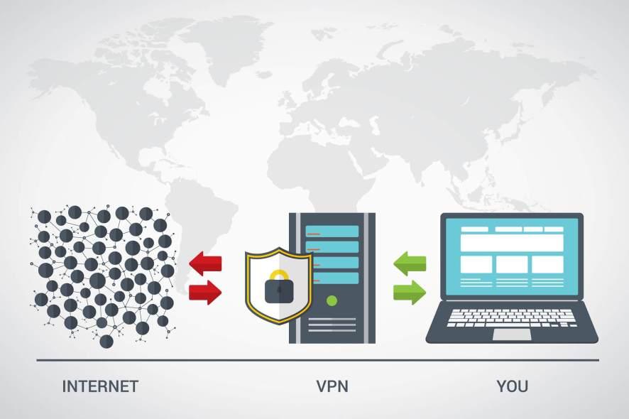 Disabling VPN on Windows 10