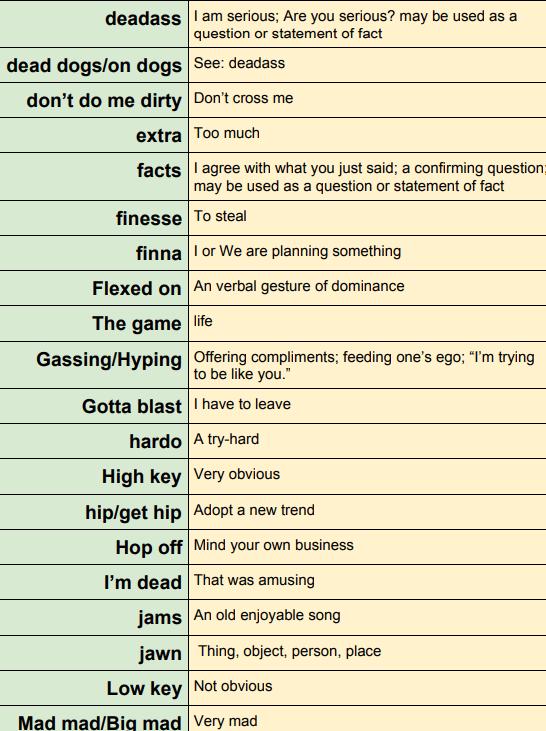 High school teacher creates 'slang' dictionary to better understand students' lingo