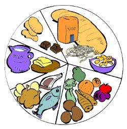 Sample meal plan for pregnancy