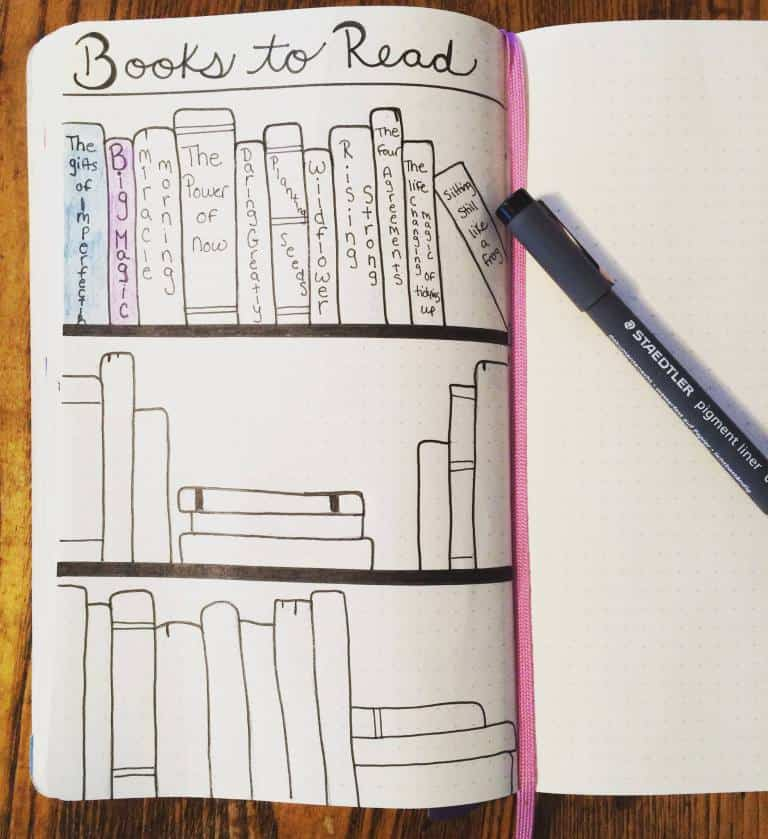 Image result for bullet journal collections