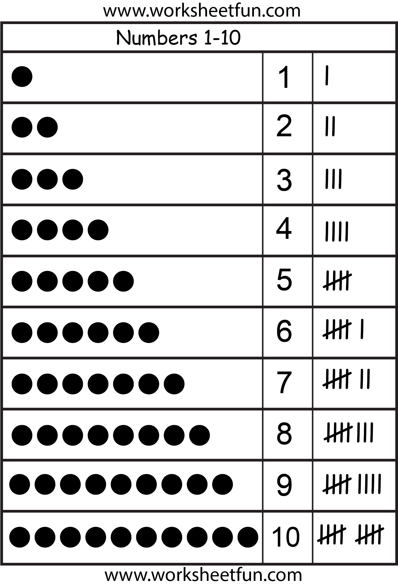 Tally Marks 1 Worksheet Free Printable Worksheets Worksheetfun