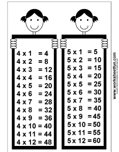 Times table chart also  free printable worksheets worksheetfun rh