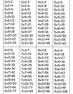 Times table chart also  free printable rh worksheetfun