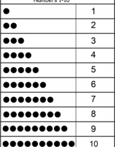 Number chart also free printable  numbers rh worksheetfun