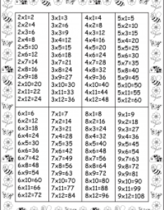 Times table chart  also free printable worksheets rh worksheetfun