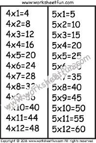 "Search Results for ""12x12multiplication Chart"""