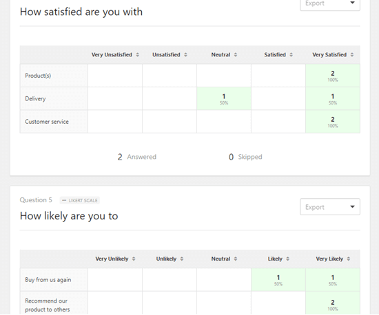 Two of the charts that WPForms has automatically created from the questionnaire results
