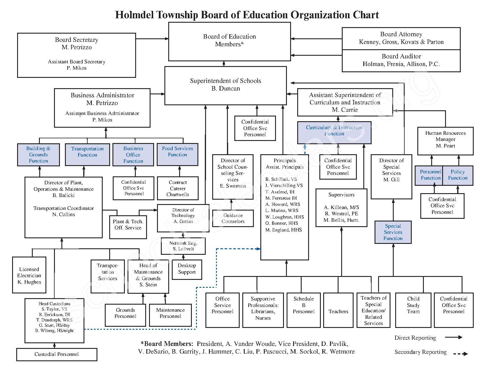 District Calendar/Handbook | Indian Hill School