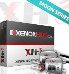 35w ac canbus ballast hid kit xenonhids com35w ac canbus ballast hid kit [ 1000 x 1000 Pixel ]