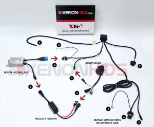 Installation Guide for HID & LED Headlights | XenonHIDs
