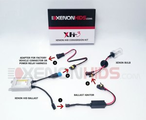 Installation Guide for HID & LED Headlights   XenonHIDs