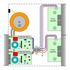 100w Subwoofer Amplifier Circuit Diagram Model Railway Wiring Diagrams You Can Diy An Ecological Power Supply For Amplifiers Two Supplies Outputs Are Connected In Series To Get A Symmetric Bipolar Note That Coils Kept Away From The