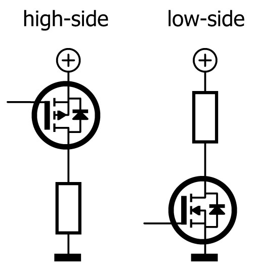 How to: Choose Between High-side and Low-side Switching