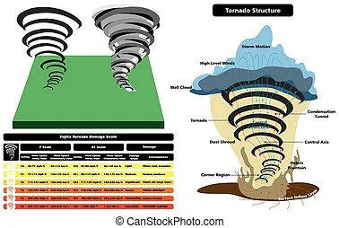 volcano diagram pipe venn of 24 earth layers composition structure including status liquid solid plastic length each ...