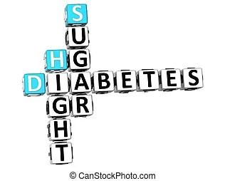 Blood sugar test Illustrations and Clip Art. 1,447 Blood