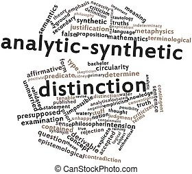 Abstract word cloud for philosophy with related tags and