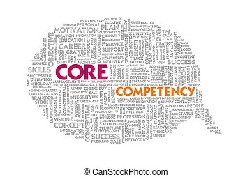 Competency Illustrations and Clip Art. 263 Competency