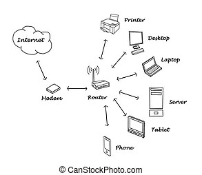 Modem Stock Photos and Images. 8,672 Modem pictures and