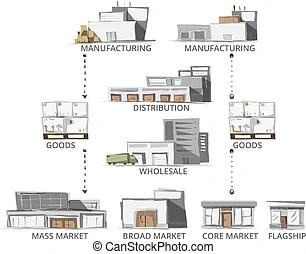 Procurement Illustrations and Clip Art. 836 Procurement