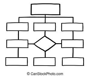 Organization chart Illustrations and Clipart. 14,453
