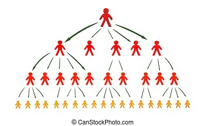 Tree Diagram Stock Photos And Images 3 684 Tree Diagram Pictures