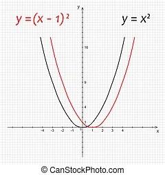 Parabola Illustrations and Stock Art. 798 Parabola
