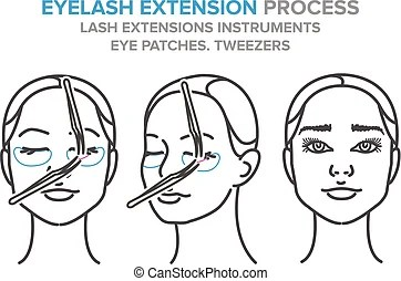 Eyelashes extension Illustrations and Stock Art. 362