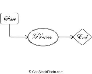 3d pdca arrow flow chart cycle. 3d illustration of