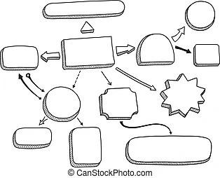 Mindmap Clipart and Stock Illustrations. 1,992 Mindmap