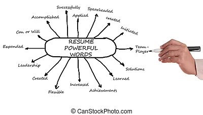 Resume Stock Photos and Images. 13,764 Resume pictures and royalty ...