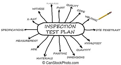 Inspection Stock Illustration Images. 10,097 Inspection