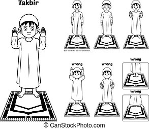 Complete set of muslim wudu or ablution guide step by step