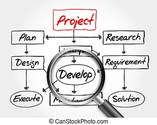 Project management workflow diagram plan sticky notes. A